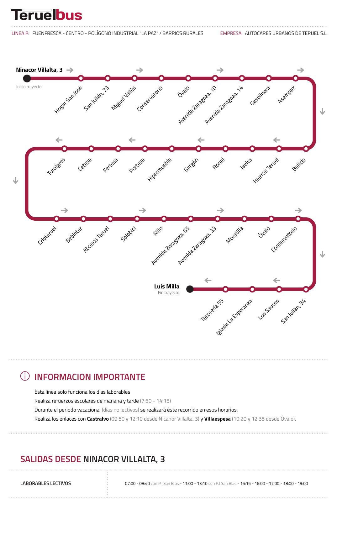 """Fuenfresca - Centro - Polígono industrial """"La paz"""" / Barrios Rurales"""